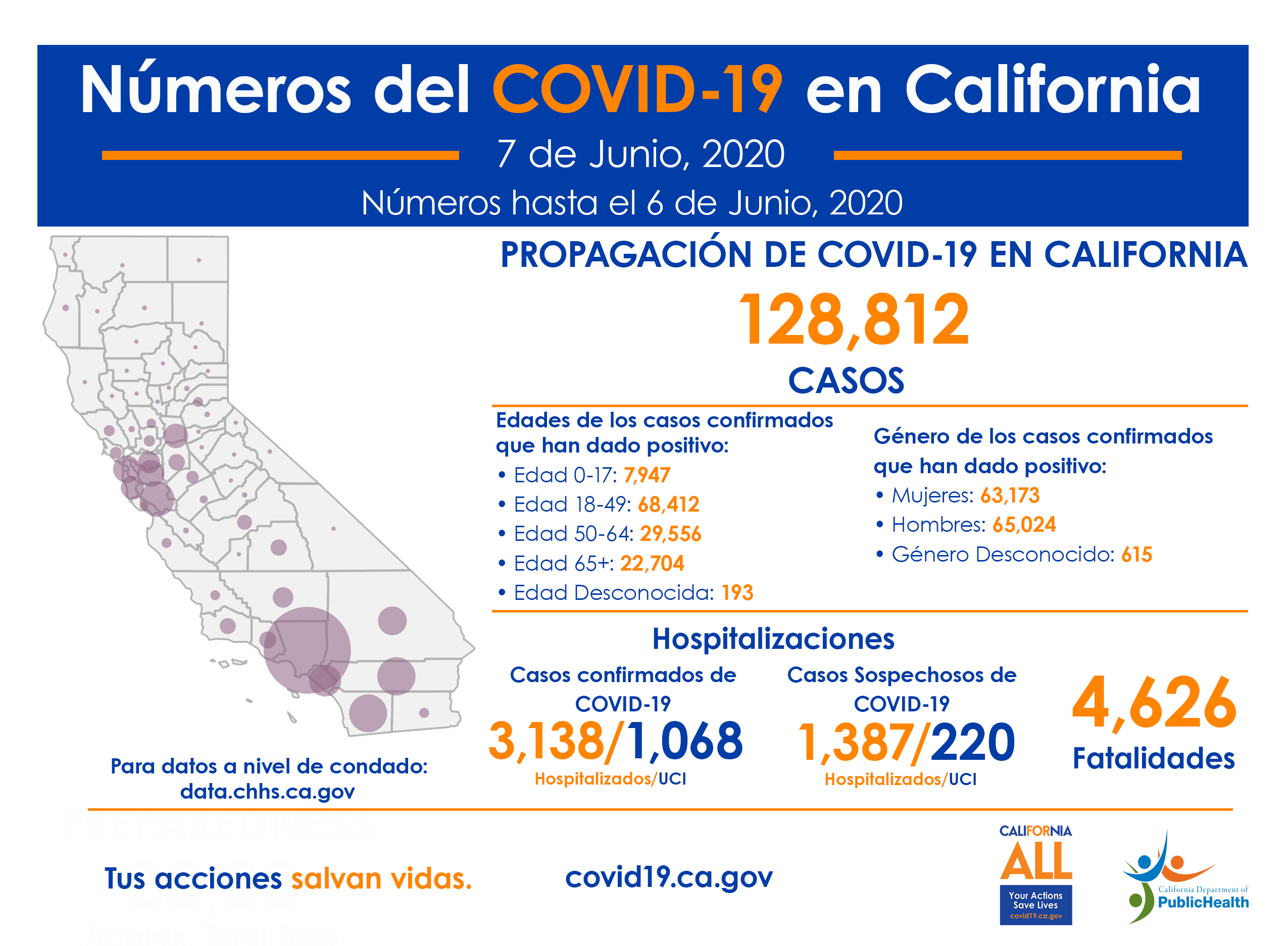 CA_COVID-19_Numbers_SP_June7